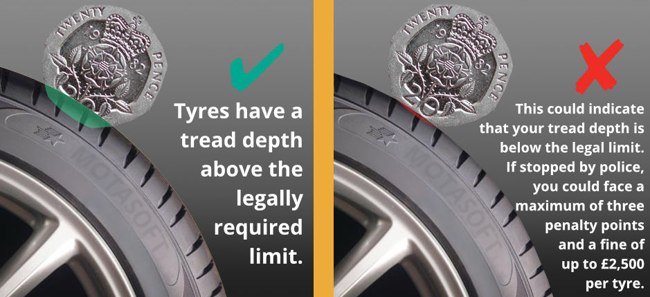 Tyre dot markings image - Tyres Welling